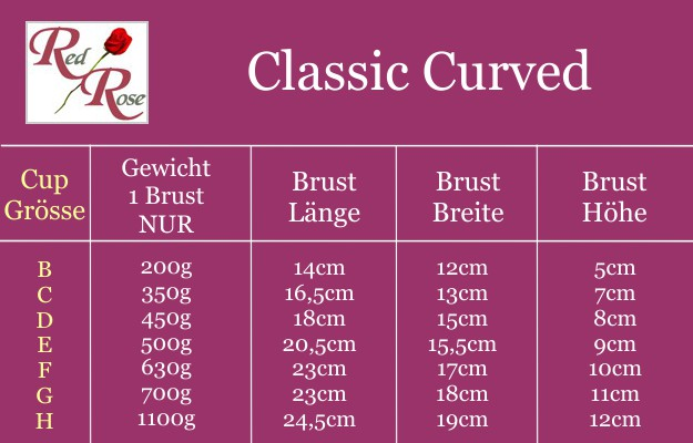 classic-curved-groessentabelle