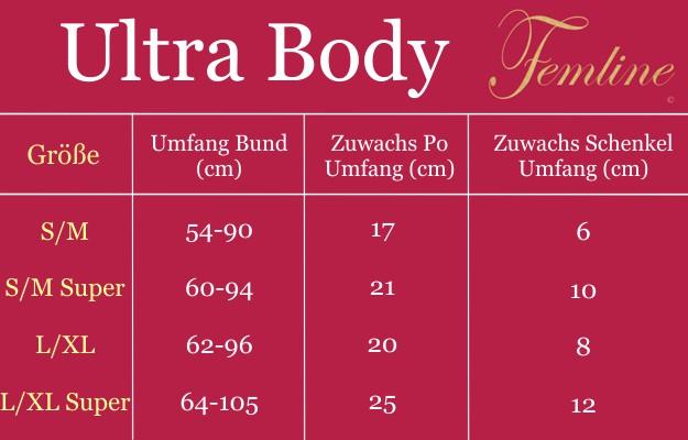 Größentabelle Femline Ultra Body