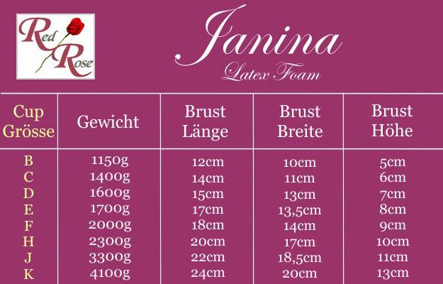 janina-latex-foam-groessentabelle