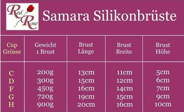 Grössentabelle Samara Red Rose Silikonbrust